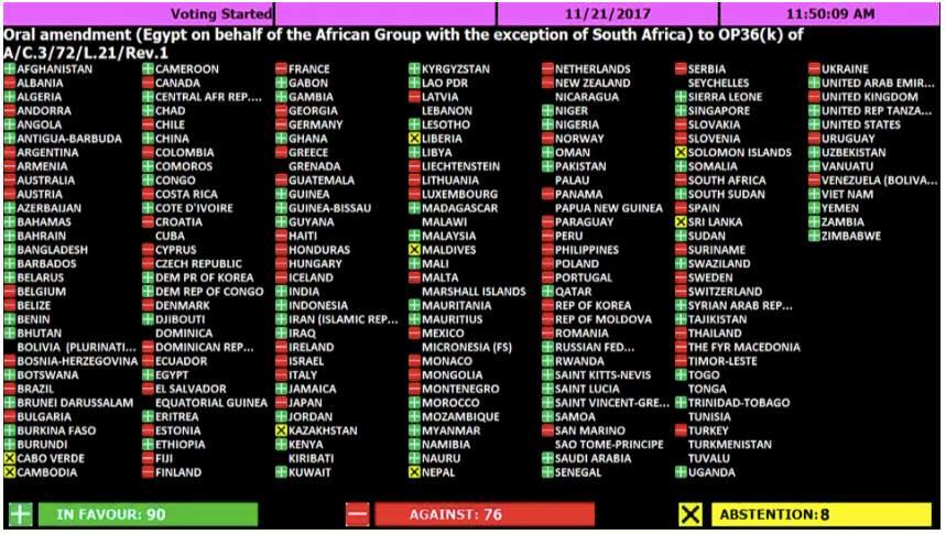 La patria potestad en cuestión en la ONU y nuestro embajador desautorizando a los padres. ¡¡¡¿¿¿¿A quién representa???!!!
